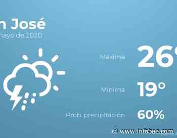 Previsión meteorológica: El tiempo hoy en San José, 18 de mayo - infobae