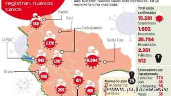 Santa Cruz bordea los 10.000 casos y Pando supera los 100 - Pagina Siete