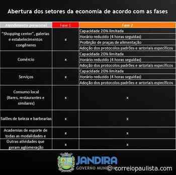 Horário de funcionamento do comércio de Jandira será das 10h às 16h - Correio Paulista