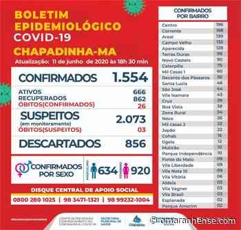 Boletim Epidemiológico Chapadinha -MA 11/06/2020 - O Maranhense