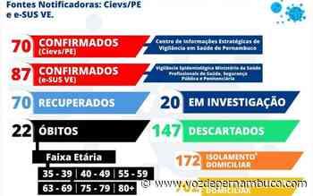 Carpina confirma 22º óbito por Covid-19 - Voz de Pernambuco