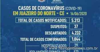 Juazeiro do Norte ultrapassa os 1.000 casos confirmados da Covid-19 - Flavio Pinto