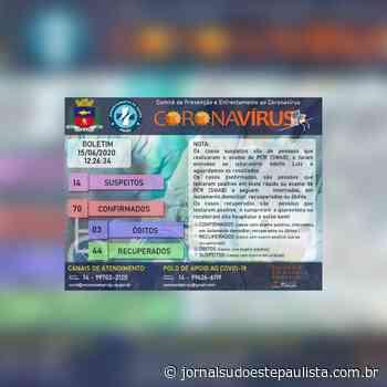 Piraju tem 70 positivos para covid-19 - Jornal Sudoeste Paulista