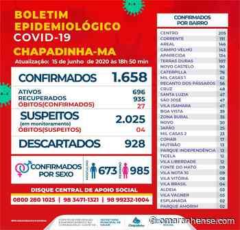 Boletim Epidemiológico Chapadinha-MA 15/06/2020 - O Maranhense
