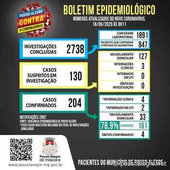 Pouso Alegre ultrapassa 200 casos confirmados de Covid-19 com 79% curados - PousoAlegre.net
