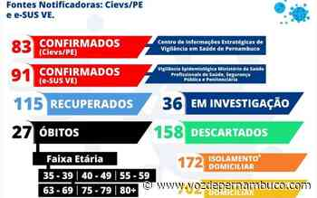Carpina confirma mais uma morte e chega a 27 óbitos por coronavírus - Voz de Pernambuco