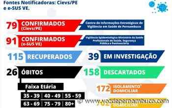 Carpina registra dois óbitos e cinco casos confirmados de Covid-19 - Voz de Pernambuco