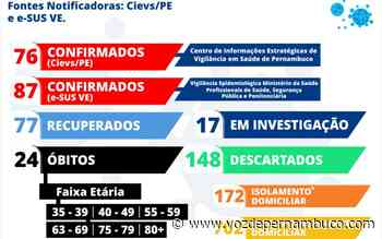 Carpina registra um caso confirmado e um óbito por coronavírus - Voz de Pernambuco
