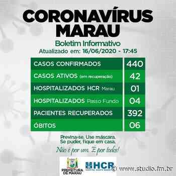 Marau confirma a sexta morte em decorrência do coronavírus | Rádio Studio 87.7 FM - Rádio Studio 87.7 FM
