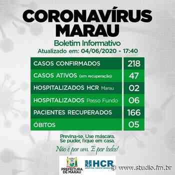 Confirmada quinta morte em decorrência do Coronavírus em Marau | Rádio Studio 87.7 FM - Rádio Studio 87.7 FM