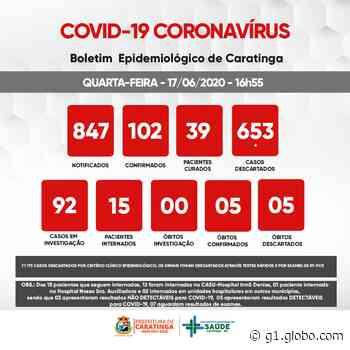 Prefeitura de Caratinga confirma 5ª morte e 13 novos casos de Covid-19 - G1