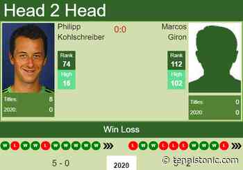 AO UPDATED. Philipp Kohlschreiber vs Marcos Giron | Australian Open H2H, prediction, odds, preview, pick - tennistonic.com