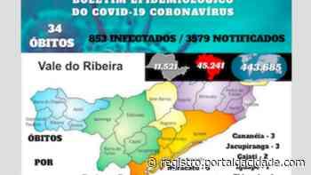 Com óbitos em Sete Barras e Cajati, Vale chega a 34 mortes por Coronavírus - Adilson Cabral