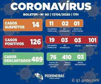 Pederneiras registra a terceira morte por Covid-19 - G1