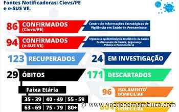 Carpina confirma mais um caso e sete recuperados da Covid-19 - Voz de Pernambuco