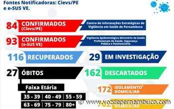 Carpina registra mais três casos confirmados e um recuperado de coronavírus - Voz de Pernambuco