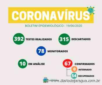GUARAMIRIM - Boletim epidemiológico sobre o coronavírus - Diário da Jaraguá - Diário da Jaraguá