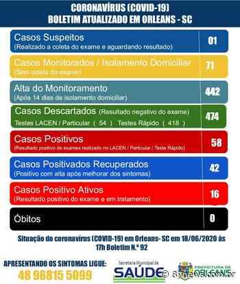 Boletim Atualizado do COVID-19 em Orleans - http://www.87news.com.br/