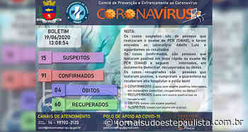 Piraju confirma mais oito casos positivos de coronavírus - Jornal Sudoeste Paulista