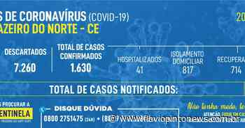 Prefeitura de Juazeiro do Norte informa mais sete óbitos por coronavírus - Flavio Pinto