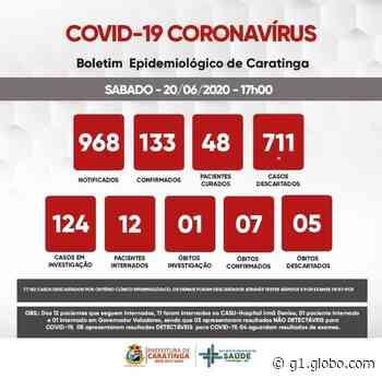 Prefeitura de Caratinga registra 11 novos casos de coronavírus e o sétimo óbito - G1