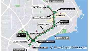 One lane closure in one direction on parts of Omar Al Mokhtar Street, Al Bidda Street and Al Markhiya Street - Gulf Times