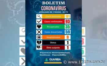 Guariba chega a 93 casos confirmados de coronavírus e segue com números em alta - Rádio 101FM