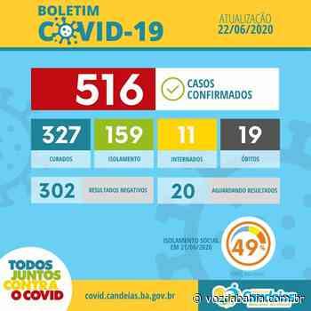 Candeias registra aumento para 516 casos confirmados para Covid-19; prefeitura decreta reabertura gradual do comércio - Voz da Bahia