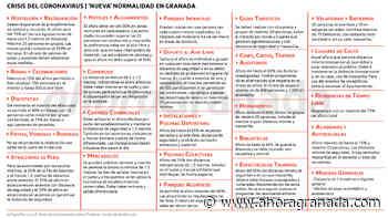 La 'nueva' normalidad llega a Granada tras 98 días de espera - Ahora Granada - ahoragranada.com