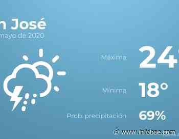 Previsión meteorológica: El tiempo hoy en San José, 30 de mayo - infobae