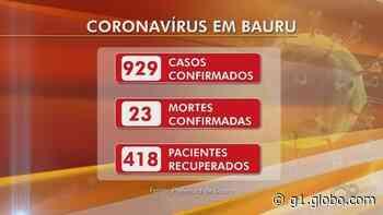 Duartina registra primeira morte por coronavírus na cidade - G1