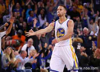 Diving into Stephen Curry's Unanimous MVP Year