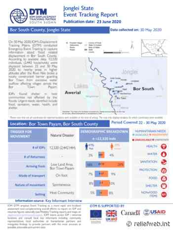 IOM Jonglei State Event Tracking Report Bor South County (Publication date: 23 June 2020) - South Sudan - ReliefWeb