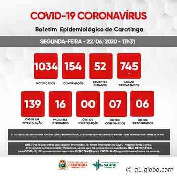 Sem leitos de UTI disponíveis, Caratinga bate recorde de confirmados para Covid-19 em 24h - G1