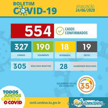 Candeias tem aumento para 554 casos confirmados de Covid-19; 327 estão curados - Voz da Bahia