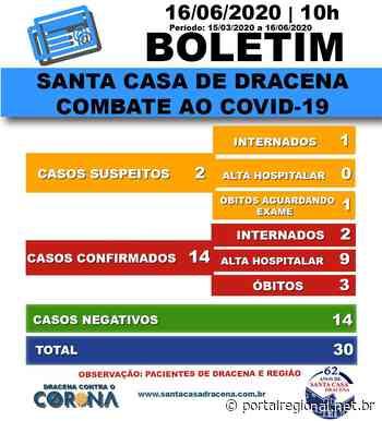 Santa Casa de Dracena atualiza boletim do COVID 19 - Portal Regional Dracena