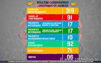 Jaboticabal confirma mais quatro e ultrapassa a marca dos 90 confirmados pelo novo coronavírus - Rádio 101FM
