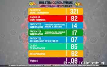 Jaboticabal confirma mais três novos casos e chega a 82 confirmados; monitorados seguem acima da casa dos 300 - Rádio 101FM