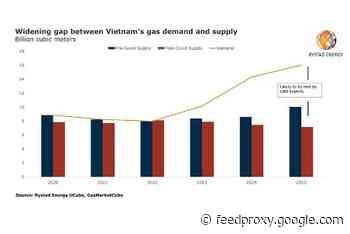 Rystad Energy: the case of coal in Vietnam