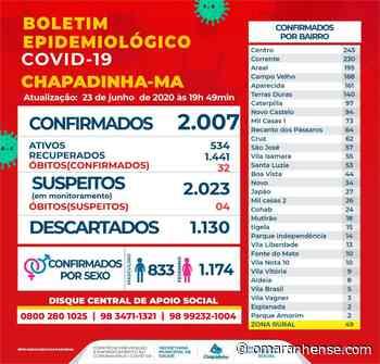 Boletim Epidemiológico Chapadinha-MA 23/06/2020 - O Maranhense