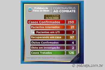 Patos de Minas confirma mais 18 casos de coronavírus e 21 pessoas estão internadas - Patos Já