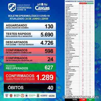 Boletim Epidemiológico Caxias-MA 24/06/2020 - O Maranhense