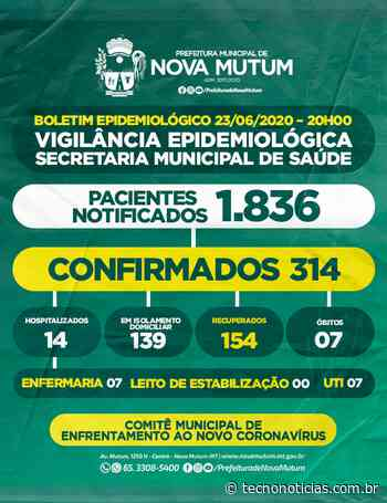 7º óbito pelo novo Coronavírus é confirmado em Nova Mutum - Tecno Notícias