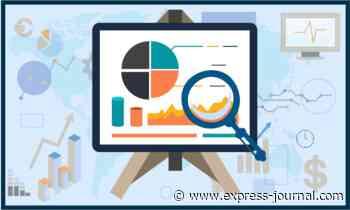 Global Quantum Computing Market Size 2020 – 2025 - Express Journal