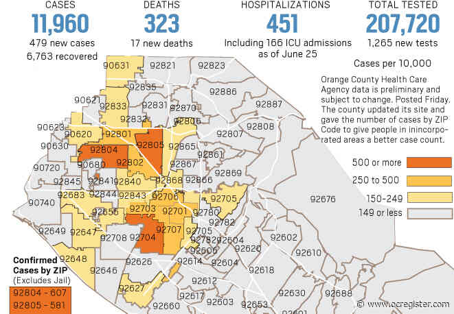 Coronavirus: Here's how the coronavirus cases add up by ZIP code in Orange County as of June 26
