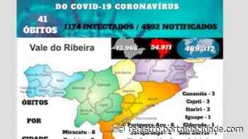 Mais um óbito em Cajati eleva para 41 o número de mortes por Covid-19 - Adilson Cabral