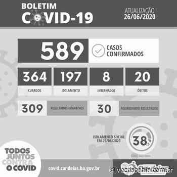 Candeias registra 589 casos confirmados de Covid-19; Mais de 10 dias sem óbitos - Voz da Bahia