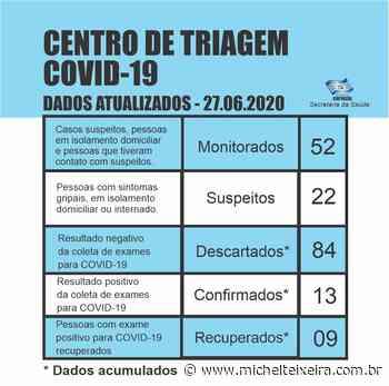 Capinzal registra 13 casos de coronavírus; nove recuperados - Michel Teixeira