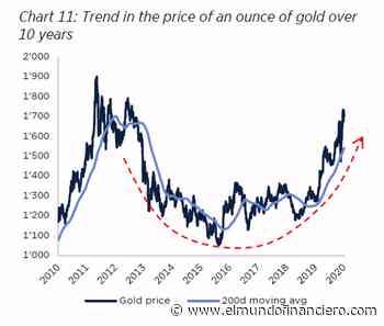 El oro, fuente de rentabilidad en el entorno post-Covid - El Mundo Financiero