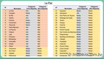Teoponte, Chulumani, Coroico y Coripata se suman a las regiones catalogadas de 'riesgo alto' - Radio FmBolivia